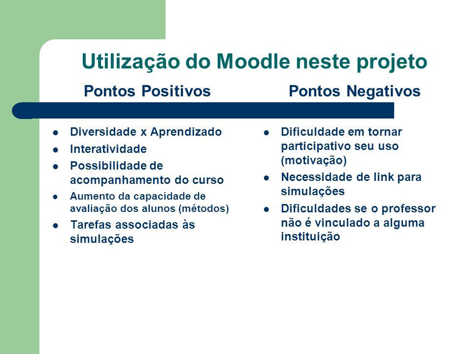 Utilização do Moodle neste projeto Diversidade x Aprendizado Interatividade Possibilidade de acompanhamento do curso Aumento da capacidade de avaliaçã