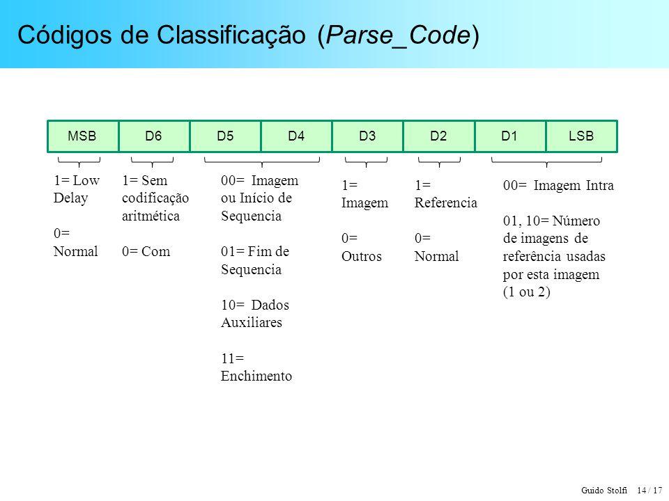 Guido Stolfi 14 / 17 Códigos de Classificação (Parse_Code) LSBMSBD6D5D4D3D2D1 1= Low Delay 0= Normal 1= Sem codificação aritmética 0= Com 1= Imagem 0=