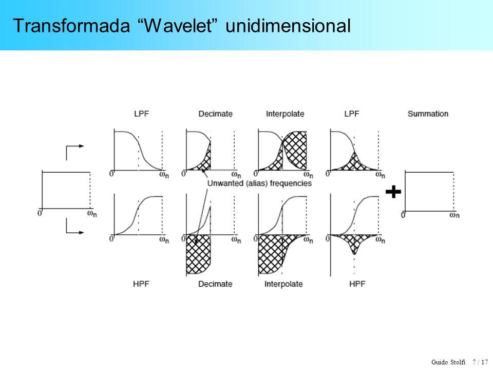 Guido Stolfi 7 / 17 Transformada Wavelet unidimensional