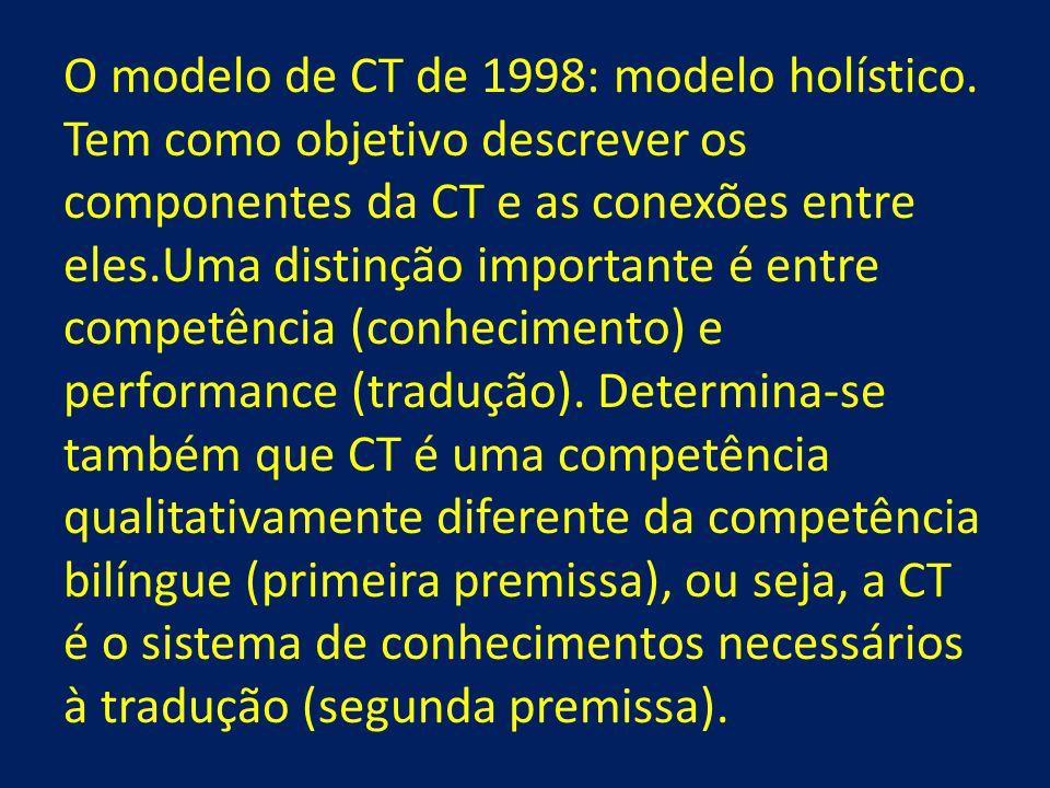 O modelo de CT de 1998: modelo holístico. Tem como objetivo descrever os componentes da CT e as conexões entre eles.Uma distinção importante é entre c