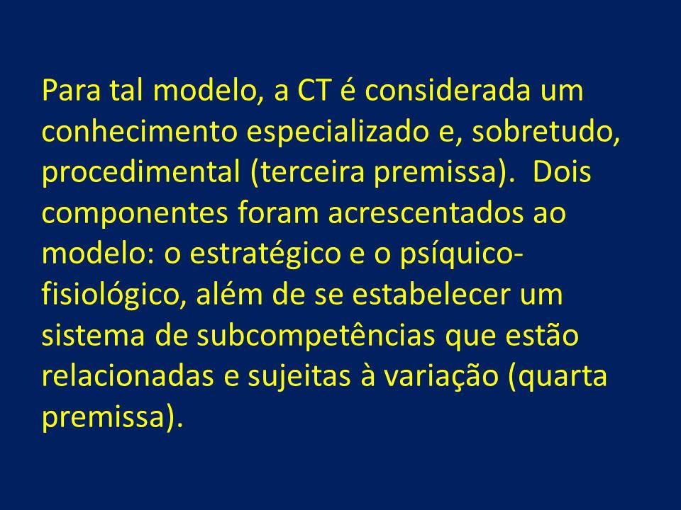 Para tal modelo, a CT é considerada um conhecimento especializado e, sobretudo, procedimental (terceira premissa). Dois componentes foram acrescentado