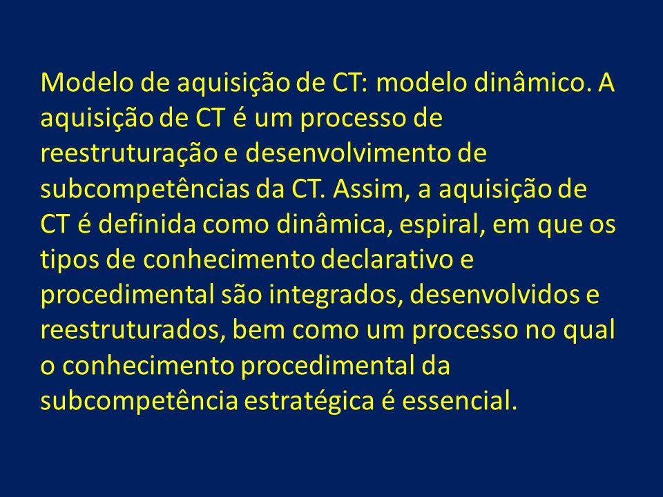 Modelo de aquisição de CT: modelo dinâmico. A aquisição de CT é um processo de reestruturação e desenvolvimento de subcompetências da CT. Assim, a aqu