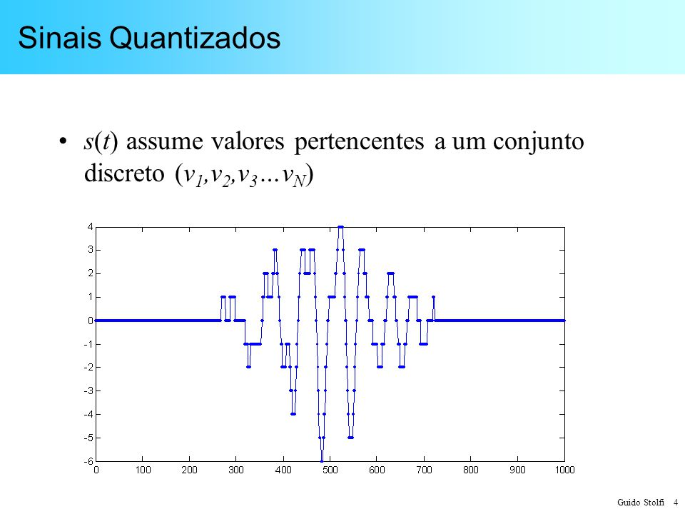 Guido Stolfi 5 Digitalização Amostragem + Quantização = Sinais de Tempo Discreto Quantizados Seqüências de Números Inteiros