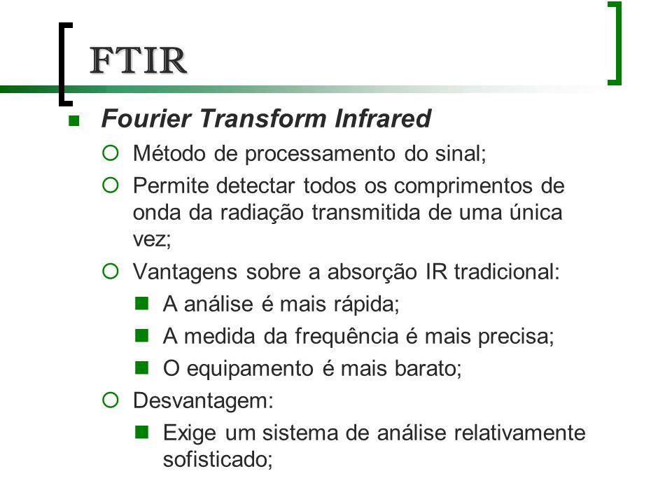FTIR Fourier Transform Infrared Método de processamento do sinal; Permite detectar todos os comprimentos de onda da radiação transmitida de uma única