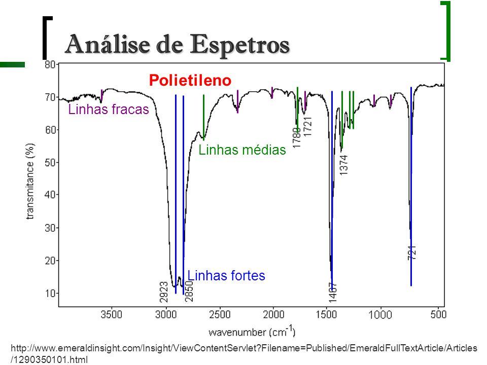 Análise de Espetros Polietileno http://www.emeraldinsight.com/Insight/ViewContentServlet?Filename=Published/EmeraldFullTextArticle/Articles /129035010