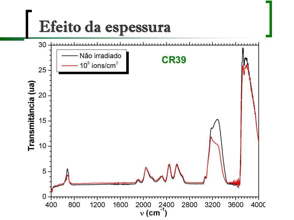 Efeito da espessura CR39