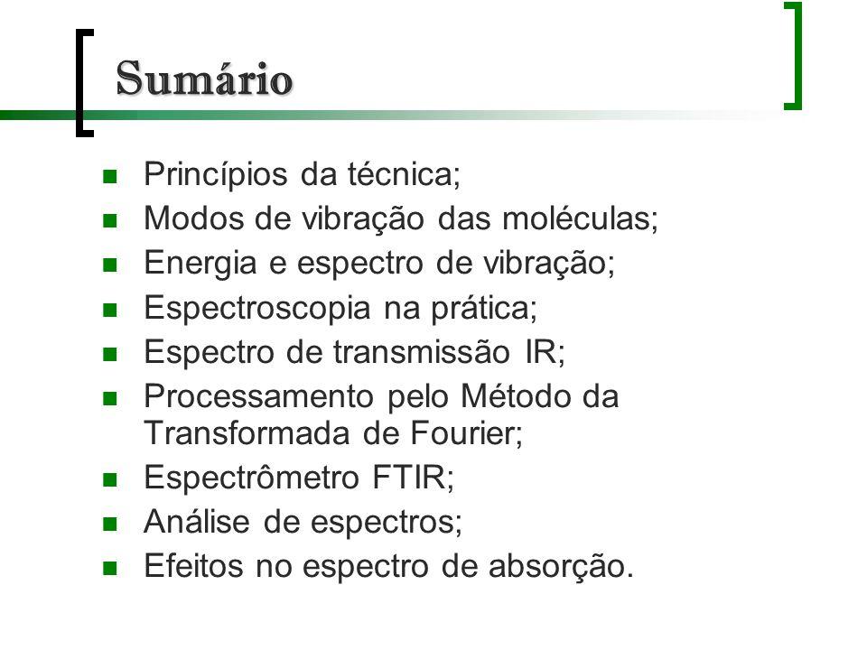 Sumário Princípios da técnica; Modos de vibração das moléculas; Energia e espectro de vibração; Espectroscopia na prática; Espectro de transmissão IR;