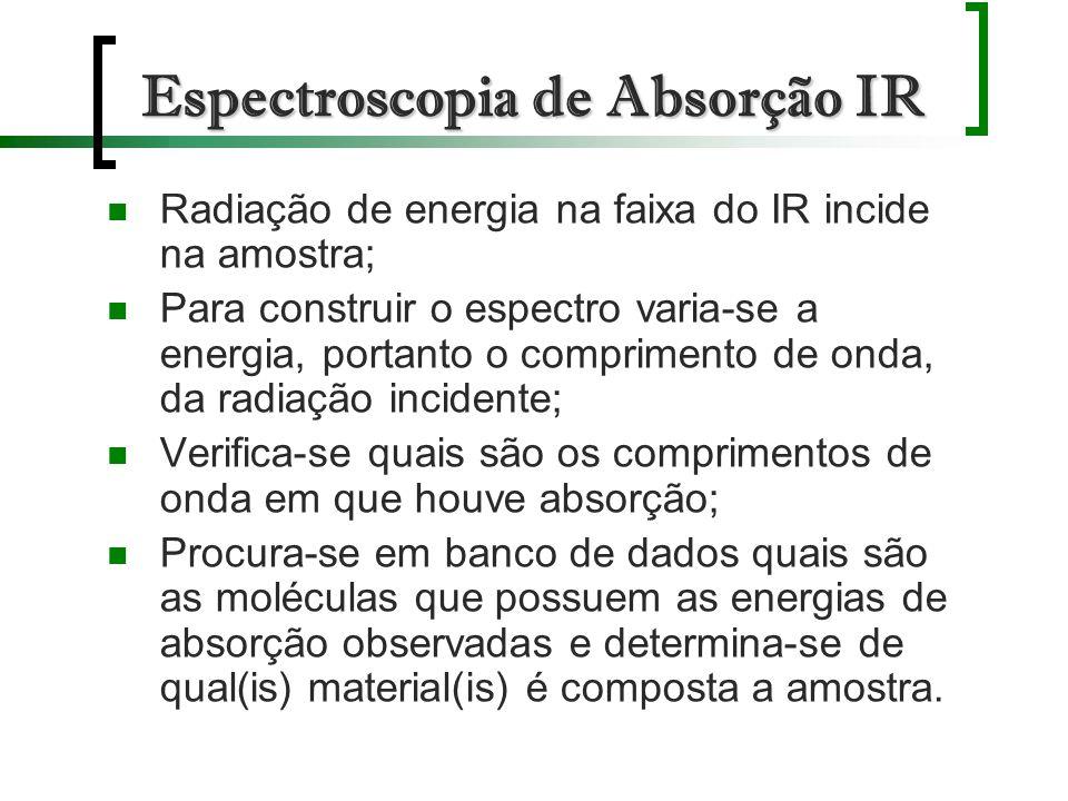 Espectroscopia de Absorção IR Radiação de energia na faixa do IR incide na amostra; Para construir o espectro varia-se a energia, portanto o comprimen