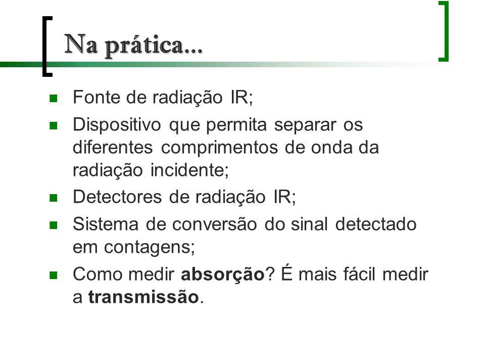 Na prática... Fonte de radiação IR; Dispositivo que permita separar os diferentes comprimentos de onda da radiação incidente; Detectores de radiação I