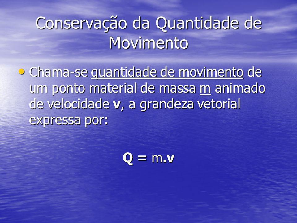 Conservação da Quantidade de Movimento Chama-se quantidade de movimento de um ponto material de massa m animado de velocidade v, a grandeza vetorial expressa por: Chama-se quantidade de movimento de um ponto material de massa m animado de velocidade v, a grandeza vetorial expressa por: Q = m.v