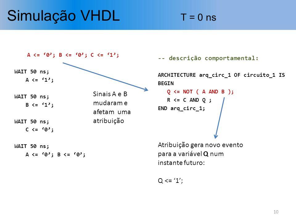 Simulação VHDL T = 0 ns 10 A <= 0; B <= 0; C <= 1; WAIT 50 ns; A <= 1; WAIT 50 ns; B <= 1; WAIT 50 ns; C <= 0; WAIT 50 ns; A <= 0; B <= 0; -- descriçã
