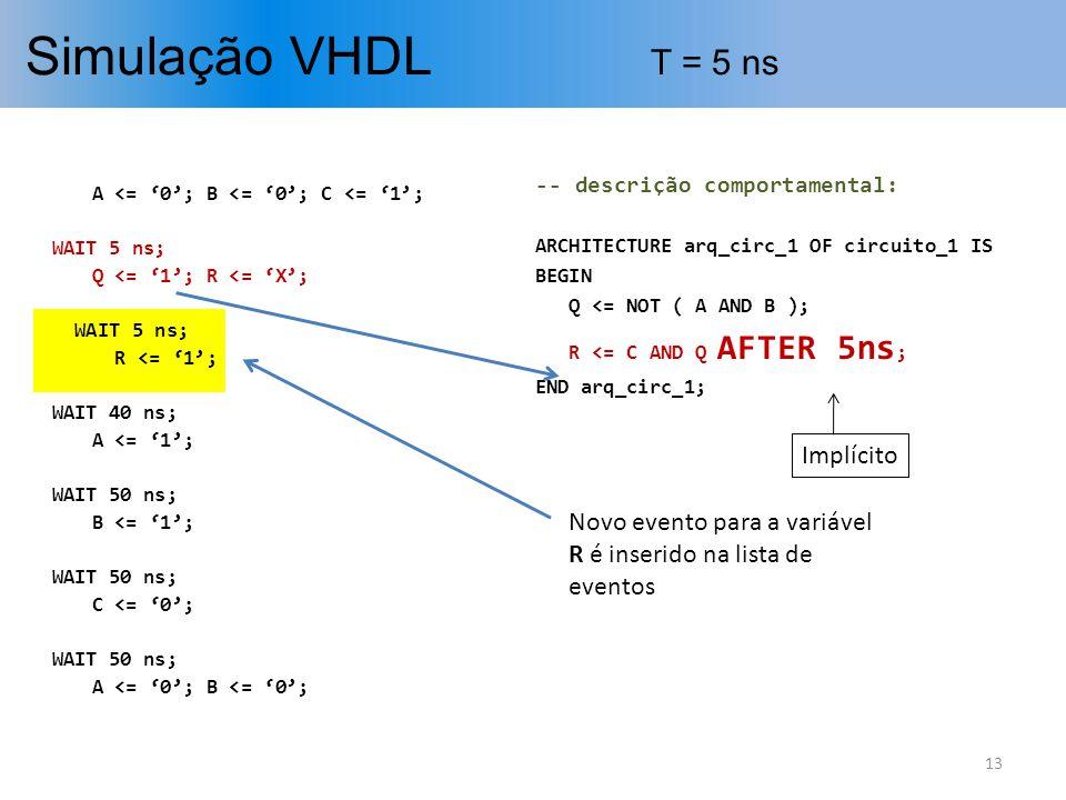 Simulação VHDL T = 5 ns 13 A <= 0; B <= 0; C <= 1; WAIT 5 ns; Q <= 1; R <= X; WAIT 5 ns; R <= 1; WAIT 40 ns; A <= 1; WAIT 50 ns; B <= 1; WAIT 50 ns; C
