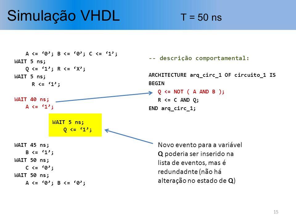 Simulação VHDL T = 50 ns 15 A <= 0; B <= 0; C <= 1; WAIT 5 ns; Q <= 1; R <= X; WAIT 5 ns; R <= 1; WAIT 40 ns; A <= 1; WAIT 5 ns; Q <= 1; WAIT 45 ns; B