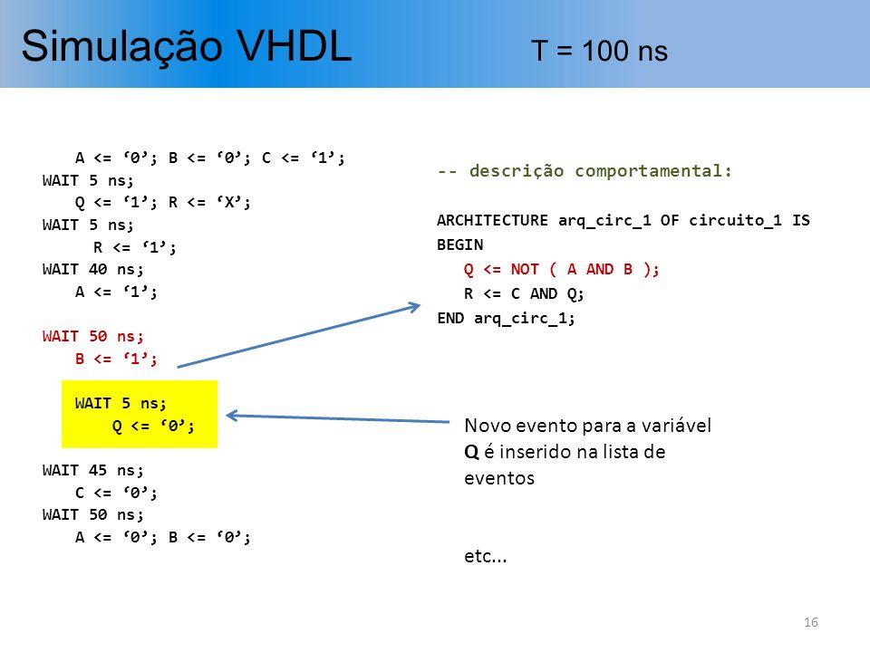 Simulação VHDL T = 100 ns 16 A <= 0; B <= 0; C <= 1; WAIT 5 ns; Q <= 1; R <= X; WAIT 5 ns; R <= 1; WAIT 40 ns; A <= 1; WAIT 50 ns; B <= 1; WAIT 5 ns;
