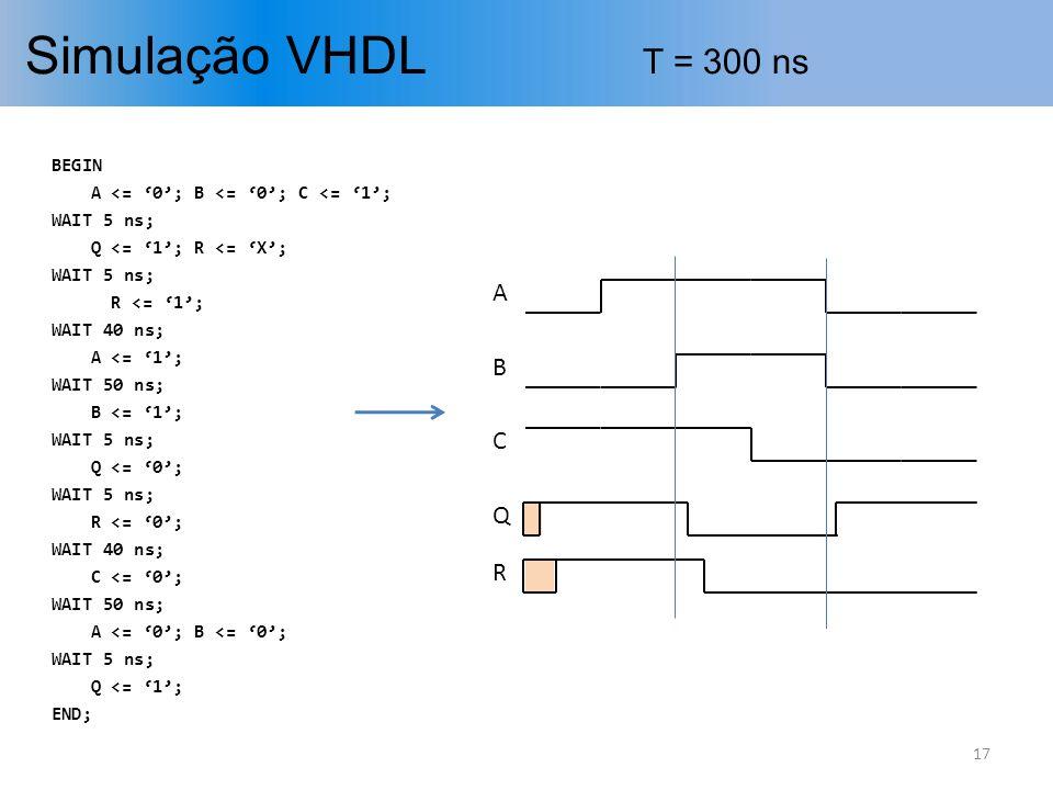 Simulação VHDL T = 300 ns 17 BEGIN A <= 0; B <= 0; C <= 1; WAIT 5 ns; Q <= 1; R <= X; WAIT 5 ns; R <= 1; WAIT 40 ns; A <= 1; WAIT 50 ns; B <= 1; WAIT