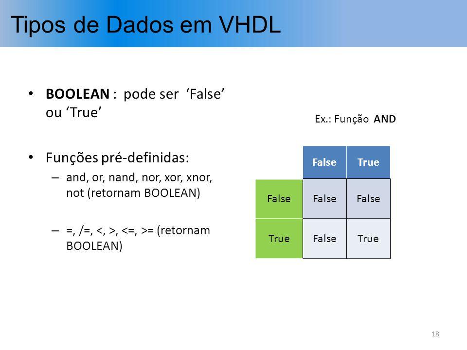 Tipos de Dados em VHDL BOOLEAN : pode ser False ou True Funções pré-definidas: – and, or, nand, nor, xor, xnor, not (retornam BOOLEAN) – =, /=,, = (re
