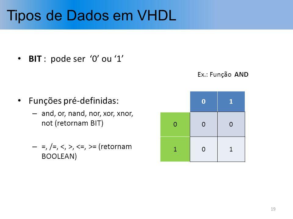 Tipos de Dados em VHDL BIT : pode ser 0 ou 1 Funções pré-definidas: – and, or, nand, nor, xor, xnor, not (retornam BIT) – =, /=,, = (retornam BOOLEAN)