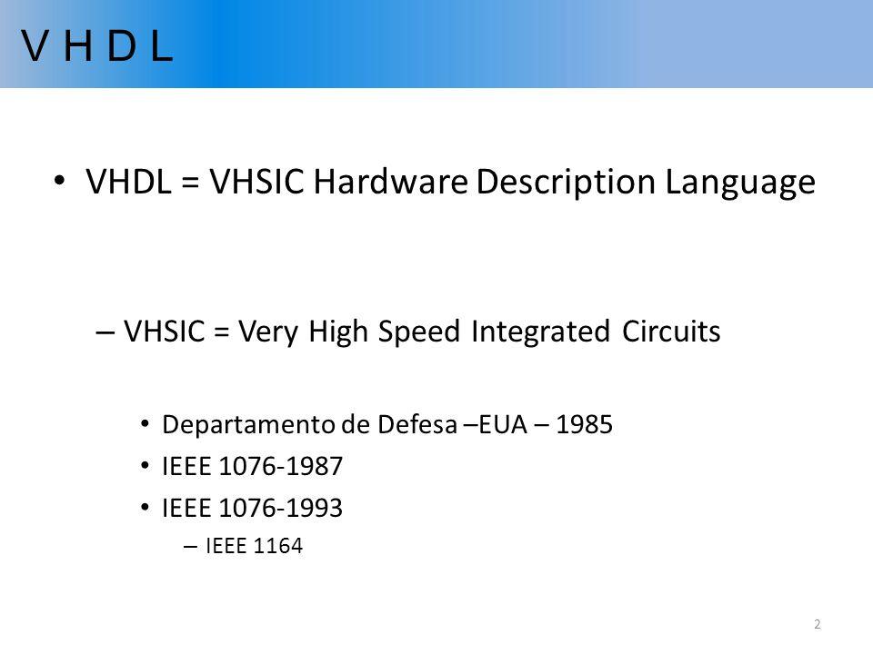 V H D L Objetivos: – Simulação – Descrição de Funcionamento – Síntese Lógica FPGAs, EPLDs, ASICs Independente de Tecnologia Vários níveis de abstração – Alternativa: Verilog 3