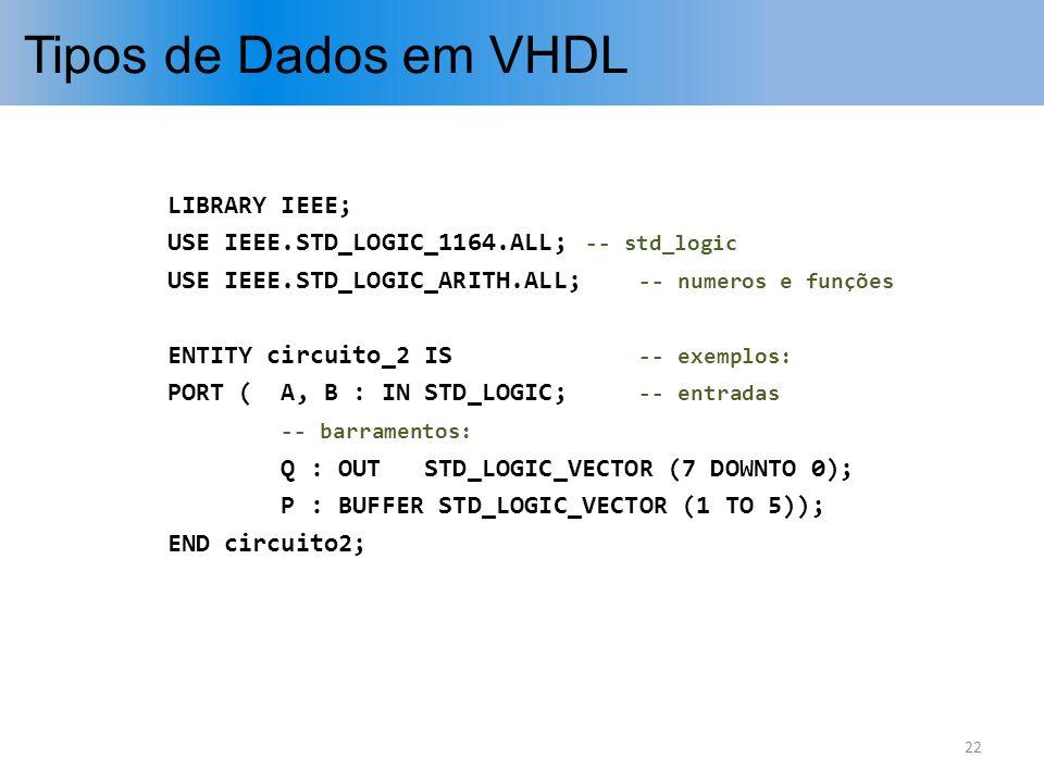 Tipos de Dados em VHDL LIBRARY IEEE; USE IEEE.STD_LOGIC_1164.ALL; -- std_logic USE IEEE.STD_LOGIC_ARITH.ALL; -- numeros e funções ENTITY circuito_2 IS