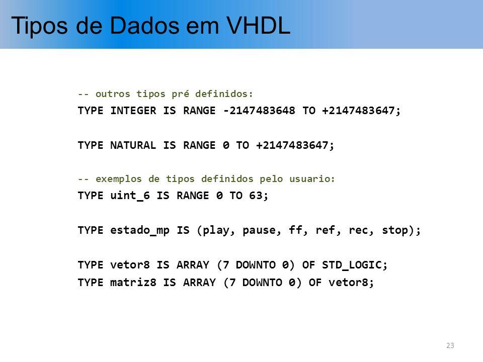 Tipos de Dados em VHDL -- outros tipos pré definidos: TYPE INTEGER IS RANGE -2147483648 TO +2147483647; TYPE NATURAL IS RANGE 0 TO +2147483647; -- exe