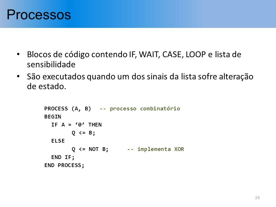 Processos Blocos de código contendo IF, WAIT, CASE, LOOP e lista de sensibilidade São executados quando um dos sinais da lista sofre alteração de esta