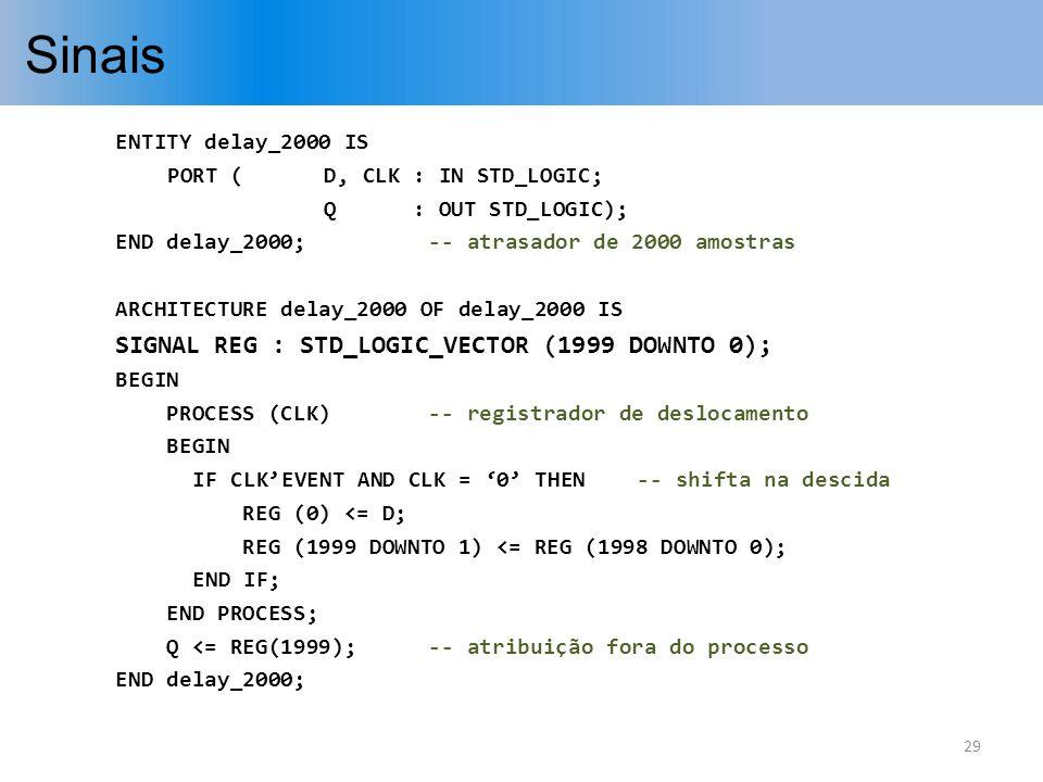 Sinais ENTITY delay_2000 IS PORT (D, CLK : IN STD_LOGIC; Q : OUT STD_LOGIC); END delay_2000;-- atrasador de 2000 amostras ARCHITECTURE delay_2000 OF d