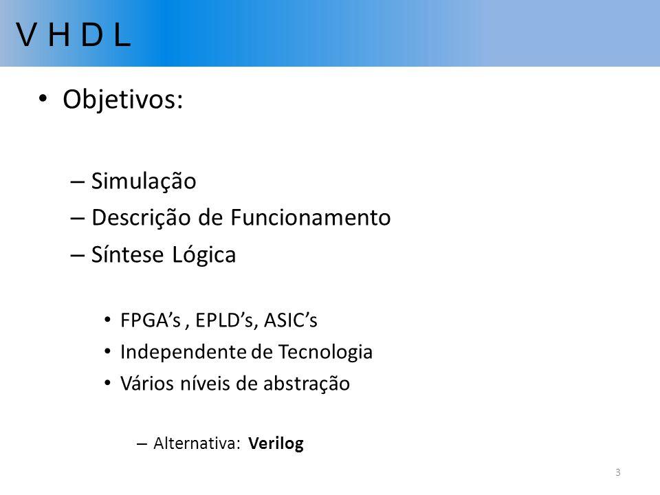 V H D L Objetivos: – Simulação – Descrição de Funcionamento – Síntese Lógica FPGAs, EPLDs, ASICs Independente de Tecnologia Vários níveis de abstração