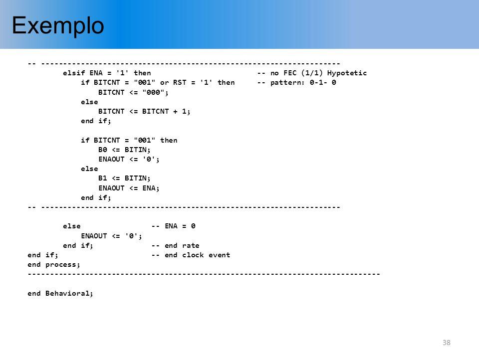 Exemplo -- -------------------------------------------------------------------- elsif ENA = '1' then -- no FEC (1/1) Hypotetic if BITCNT =