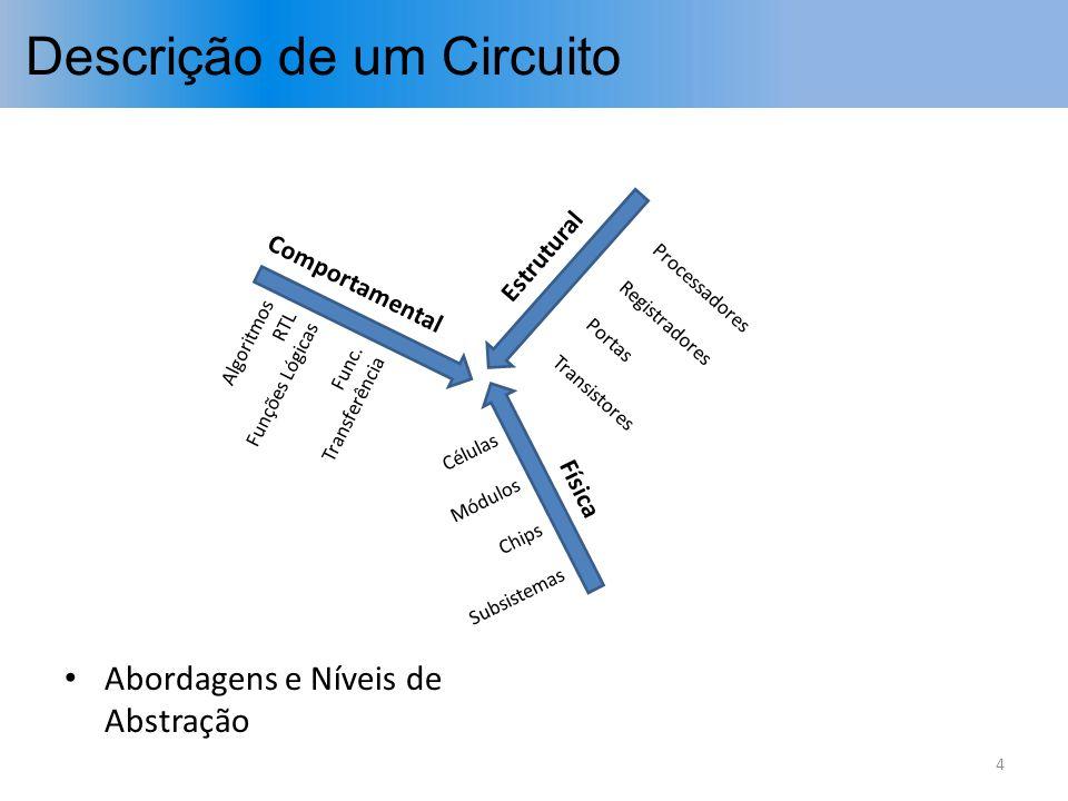 Descrição Estrutural por Esquema 5 Qual a função deste circuito.