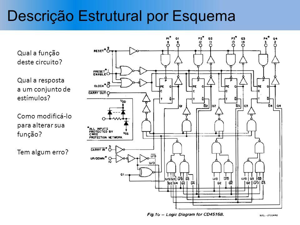 Descrição Estrutural por V H D L -- declaração: ENTITY circuito_1 IS PORT( A, B, C : IN BIT; R : OUT BIT; Q : INOUT BIT ); END circuito_1; -- descrição comportamental: ARCHITECTURE arq_circ_1 OF circuito_1 IS BEGIN Q <= NOT ( A AND B ); R <= C AND Q ; END arq_circ_1; -- fim da descrição 6