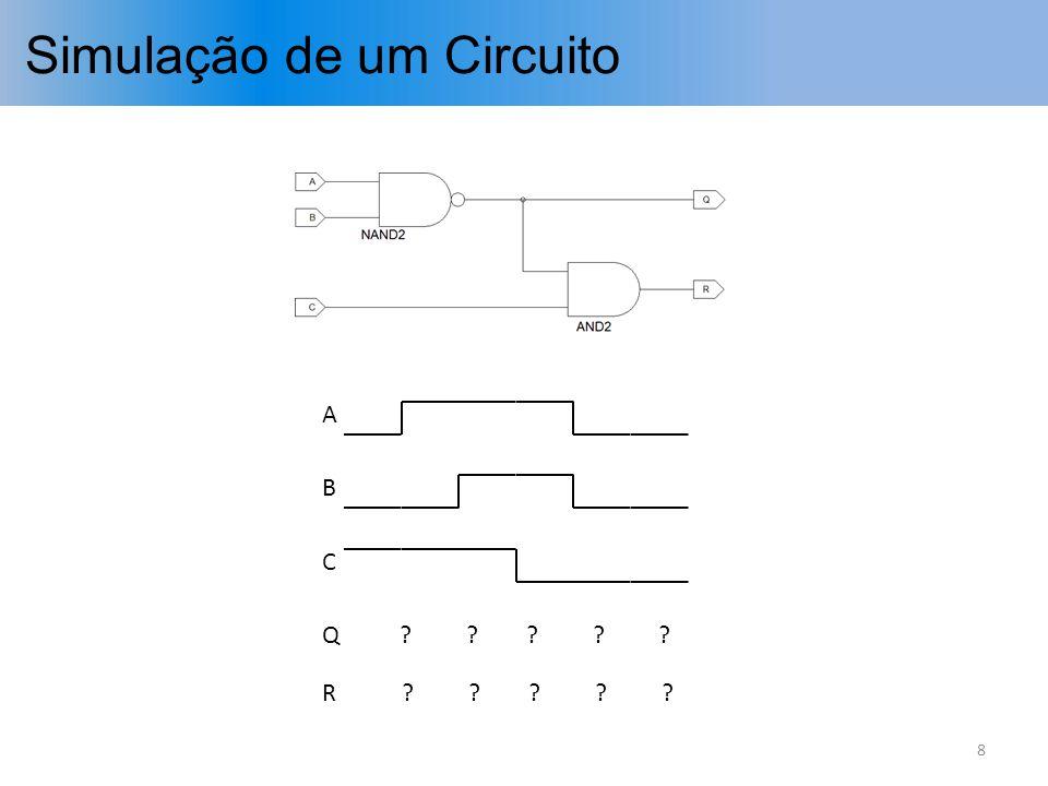 Uso de Componentes --- declaração de componentes (descritos em outro lugar): COMPONENT count_1080 IS PORT ( R, CLK : IN STD_LOGIC; LINHA : OUT STD_LOGIC_VECTOR(10 downto 0)); END COMPONENT;-- contador de linhas HDTV COMPONENT delay_2000 IS PORT ( D, CLK : IN STD_LOGIC; Q : OUT STD_LOGIC); END COMPONENT;-- atrasador de 2000 amostras --------- -- CLOCK, TRIG : IN STD_LOGIC; LINEOUT: OUT STD_LOGIC_VECTOR(10 downto 0); -- SIGNAL TRIGDEL : STD_LOGIC; --- uso dos componentes declarados: blk001: count_1080 PORT MAP ( TRIGDEL, CLOCK, LINEOUT); -- posicional blk002: delay_2000 PORT MAP ( TRIG => D, TRIGDEL => Q, CLOCK => CLK); -- nominal 39