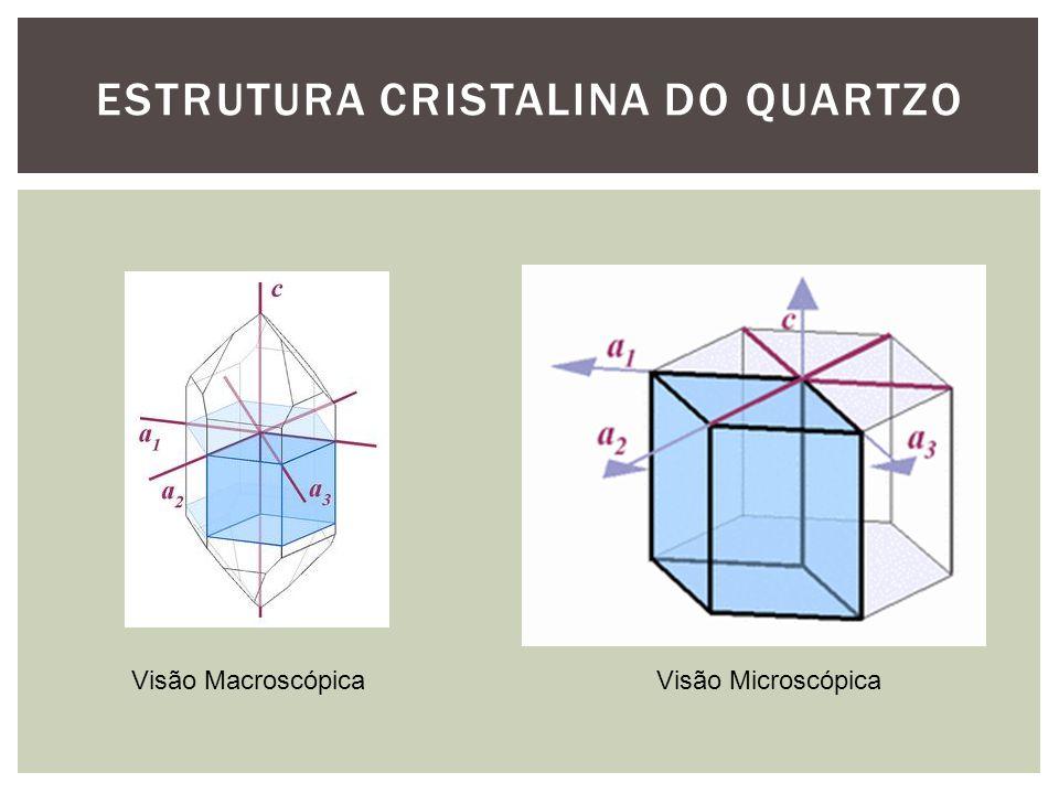 ESTRUTURA CRISTALINA DO QUARTZO Visão MacroscópicaVisão Microscópica