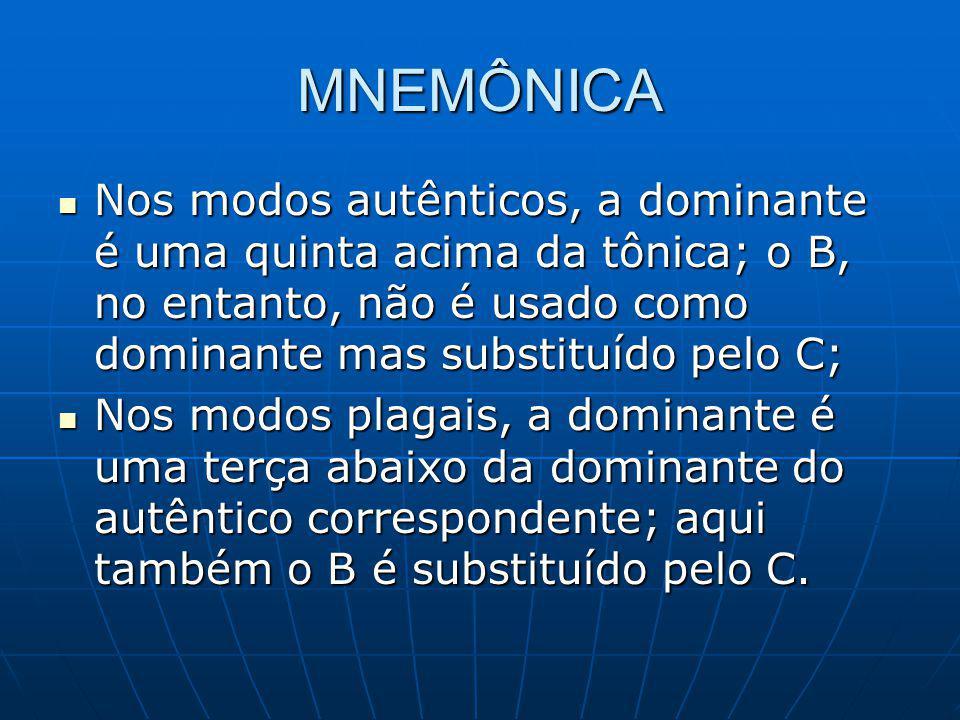 MNEMÔNICA Nos modos autênticos, a dominante é uma quinta acima da tônica; o B, no entanto, não é usado como dominante mas substituído pelo C; Nos modos autênticos, a dominante é uma quinta acima da tônica; o B, no entanto, não é usado como dominante mas substituído pelo C; Nos modos plagais, a dominante é uma terça abaixo da dominante do autêntico correspondente; aqui também o B é substituído pelo C.