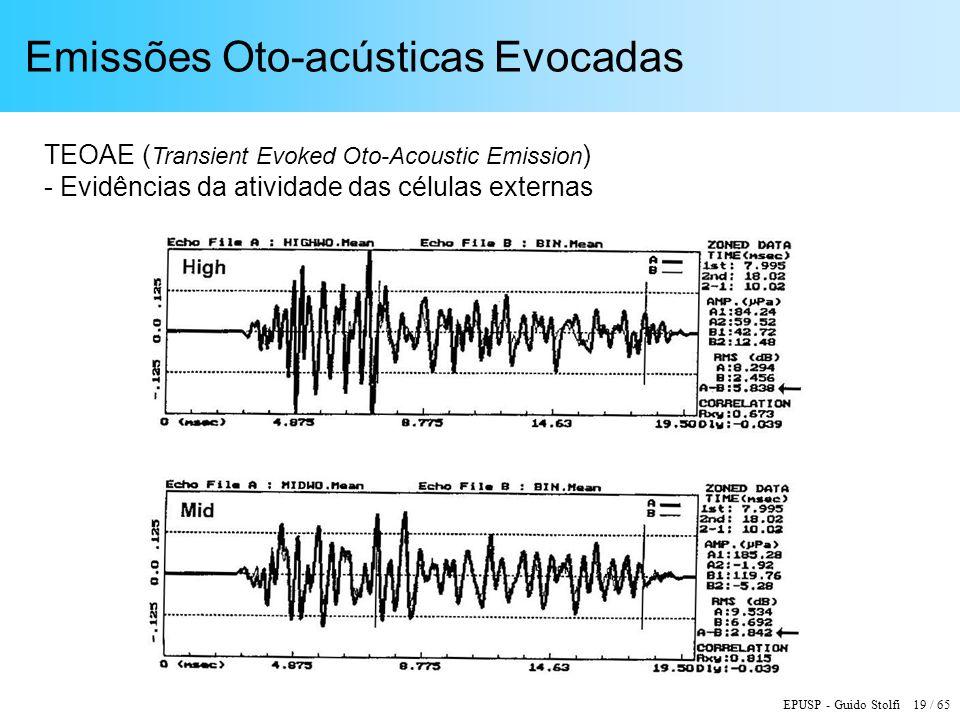 EPUSP - Guido Stolfi 19 / 65 Emissões Oto-acústicas Evocadas TEOAE ( Transient Evoked Oto-Acoustic Emission ) - Evidências da atividade das células ex
