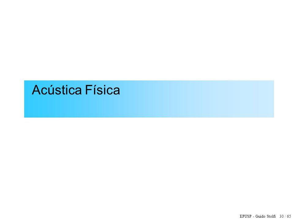 EPUSP - Guido Stolfi 30 / 65 Acústica Física