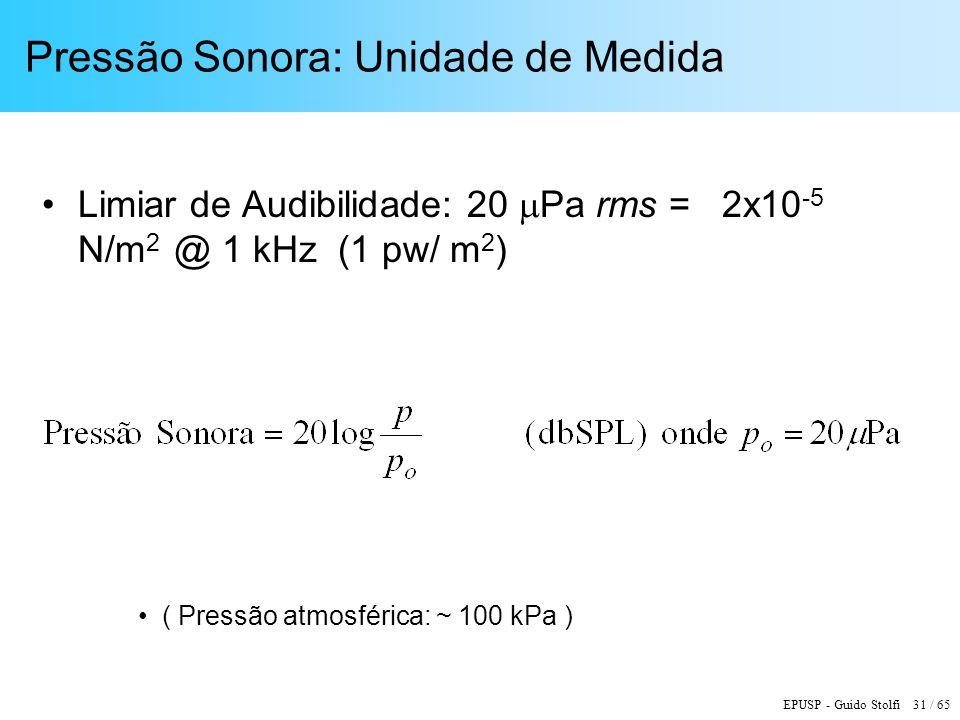 EPUSP - Guido Stolfi 31 / 65 Pressão Sonora: Unidade de Medida Limiar de Audibilidade: 20 Pa rms = 2x10 -5 N/m 2 @ 1 kHz (1 pw/ m 2 ) ( Pressão atmosf