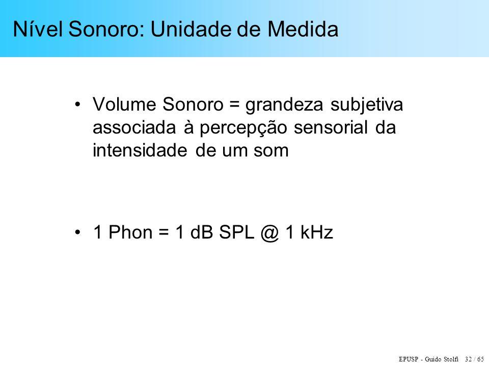 EPUSP - Guido Stolfi 32 / 65 Nível Sonoro: Unidade de Medida Volume Sonoro = grandeza subjetiva associada à percepção sensorial da intensidade de um s