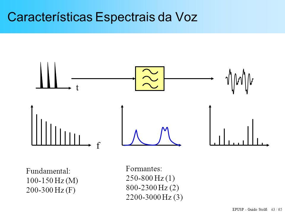 EPUSP - Guido Stolfi 43 / 65 Características Espectrais da Voz t f Fundamental: 100-150 Hz (M) 200-300 Hz (F) Formantes: 250-800 Hz (1) 800-2300 Hz (2