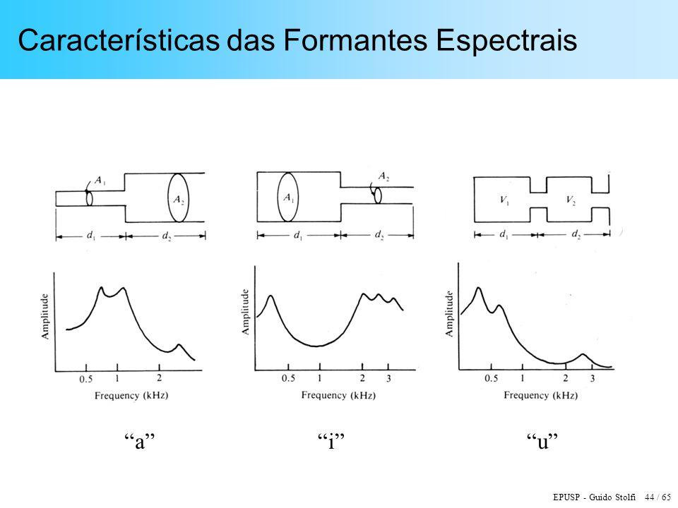 EPUSP - Guido Stolfi 44 / 65 Características das Formantes Espectrais aiu