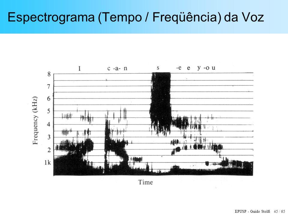EPUSP - Guido Stolfi 45 / 65 Espectrograma (Tempo / Freqüência) da Voz