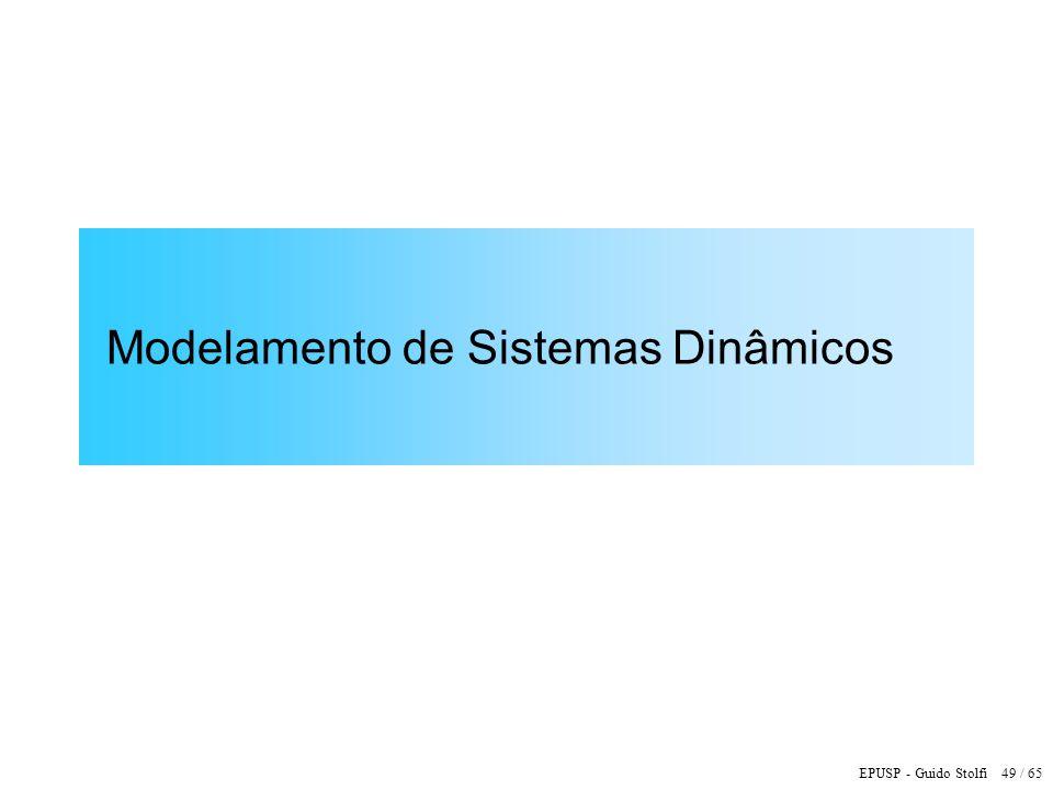 EPUSP - Guido Stolfi 49 / 65 Modelamento de Sistemas Dinâmicos