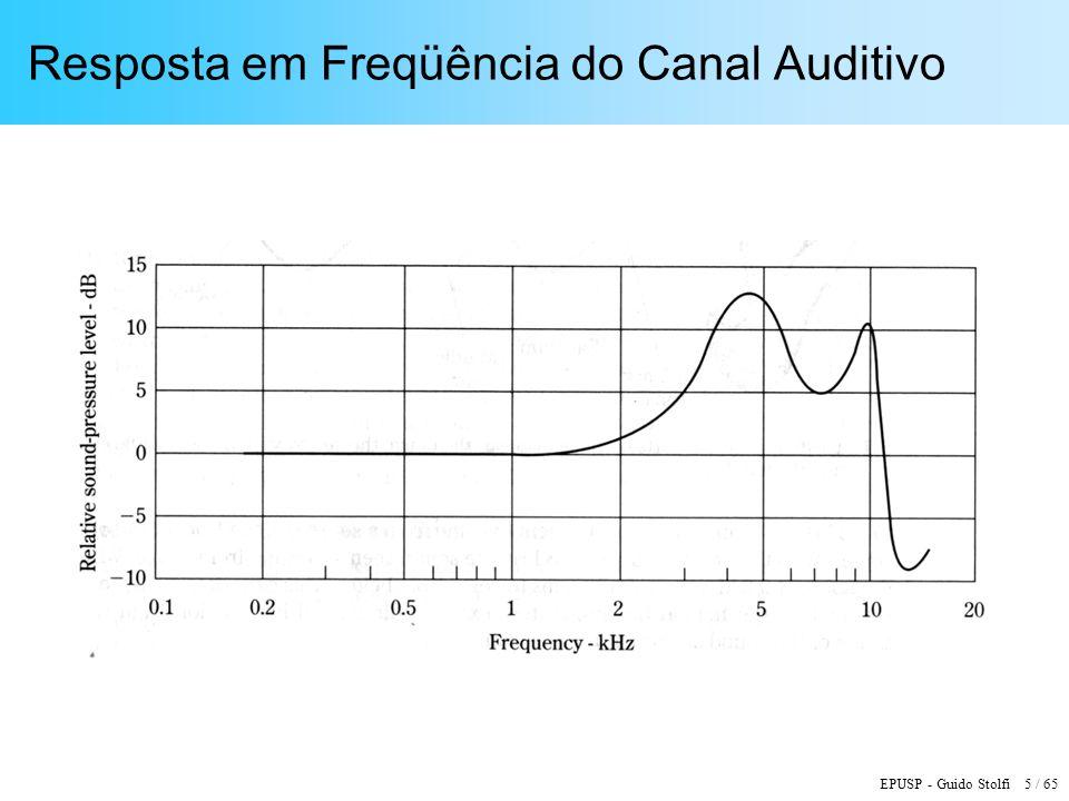 EPUSP - Guido Stolfi 26 / 65 Percepção de Direção (Azimute) Baixas Freqüências: Diferença de Fase (tempo de Percurso) Altas Freqüências: Diferença de Intensidade (difração)