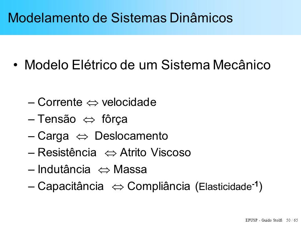 EPUSP - Guido Stolfi 50 / 65 Modelamento de Sistemas Dinâmicos Modelo Elétrico de um Sistema Mecânico –Corrente velocidade –Tensão fôrça –Carga Desloc