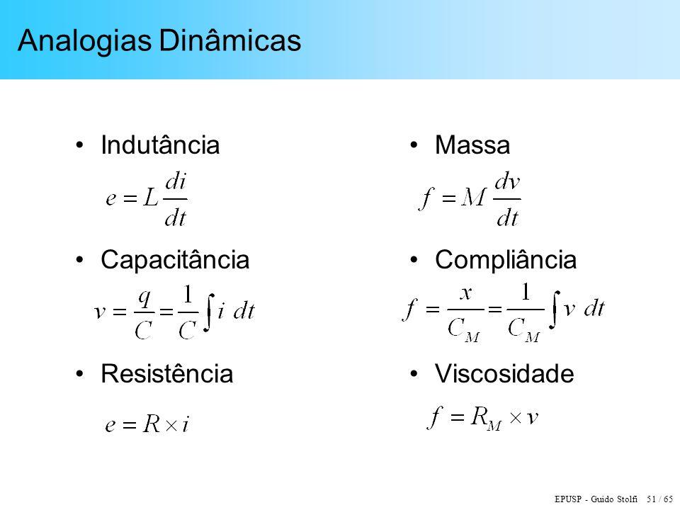EPUSP - Guido Stolfi 51 / 65 Analogias Dinâmicas Indutância Capacitância Resistência Massa Compliância Viscosidade