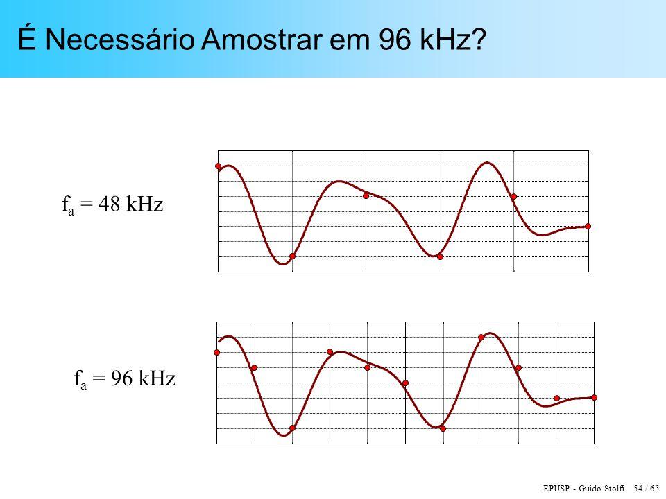 EPUSP - Guido Stolfi 54 / 65 É Necessário Amostrar em 96 kHz? f a = 48 kHz f a = 96 kHz
