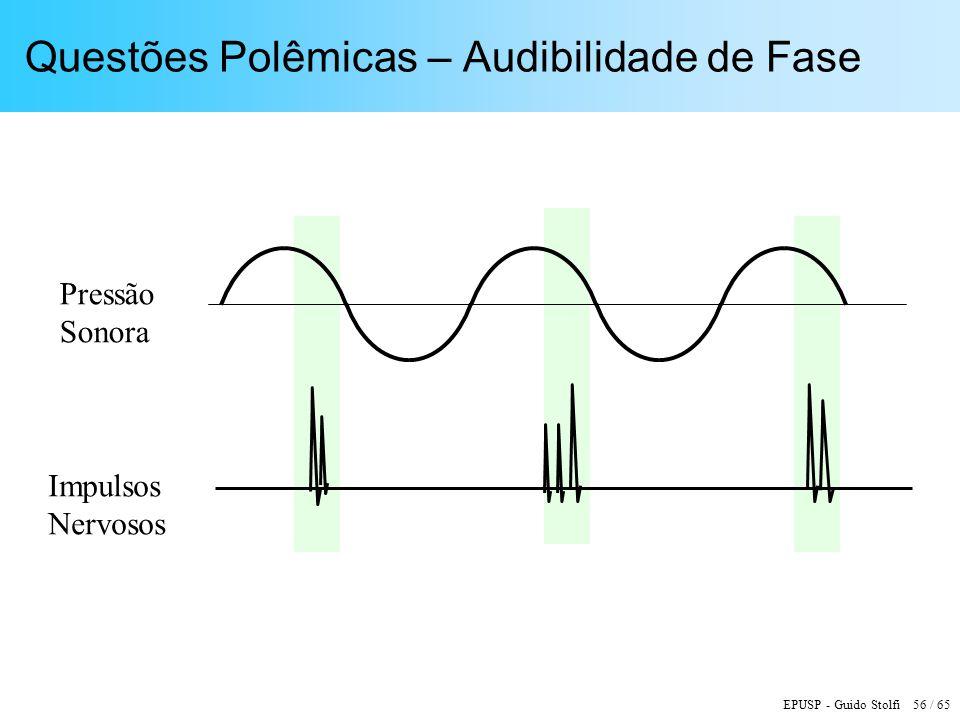 EPUSP - Guido Stolfi 56 / 65 Questões Polêmicas – Audibilidade de Fase Pressão Sonora Impulsos Nervosos