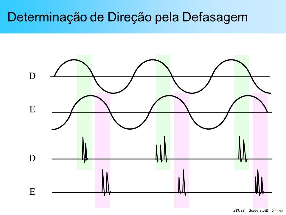 EPUSP - Guido Stolfi 57 / 65 Determinação de Direção pela Defasagem D E D E