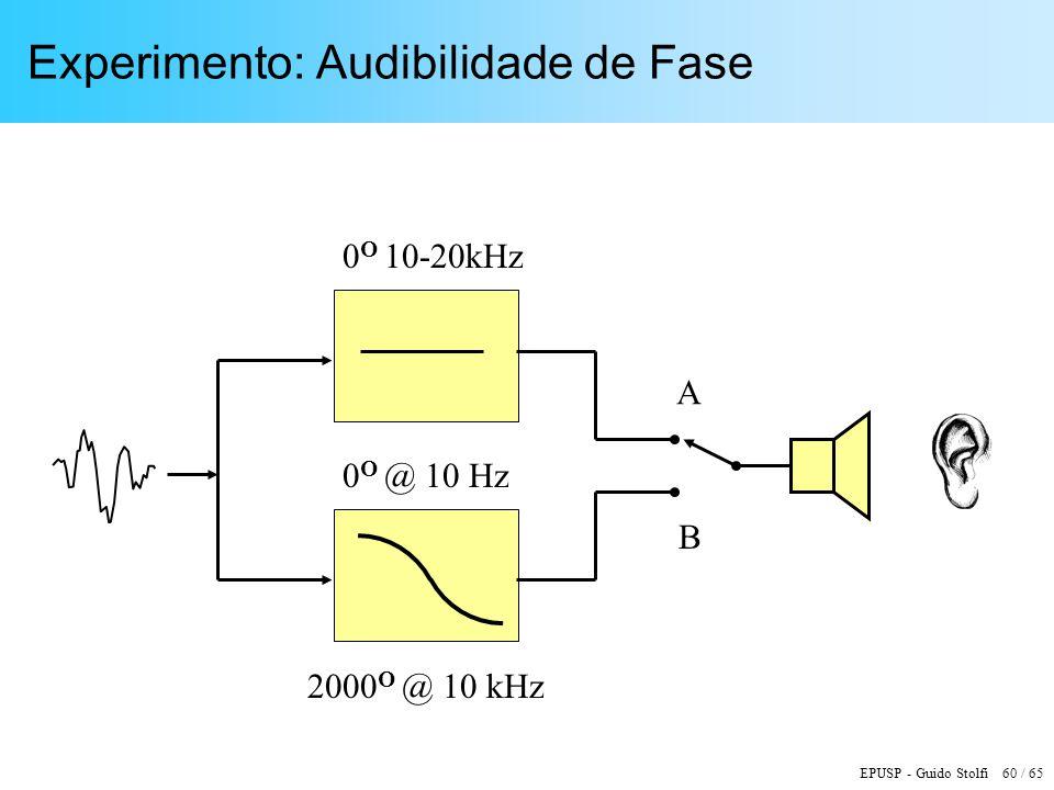 EPUSP - Guido Stolfi 60 / 65 Experimento: Audibilidade de Fase 0 O @ 10 Hz 2000 O @ 10 kHz 0 O 10-20kHz A B