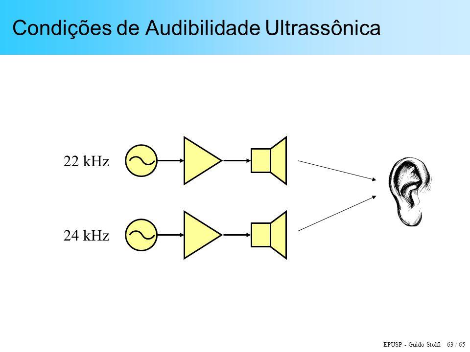 EPUSP - Guido Stolfi 63 / 65 Condições de Audibilidade Ultrassônica 22 kHz 24 kHz