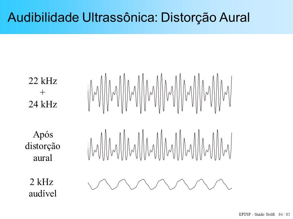 EPUSP - Guido Stolfi 64 / 65 Audibilidade Ultrassônica: Distorção Aural 22 kHz + 24 kHz Após distorção aural 2 kHz audível